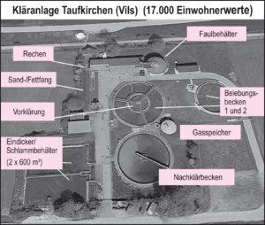Kläranlage Taufkirchen (Vils)