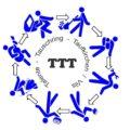 06 Talente-Tauschring Logo